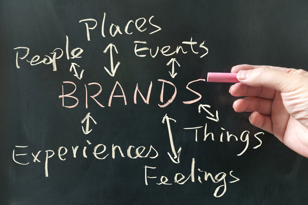 Embodied brand experiences – the new frontier
