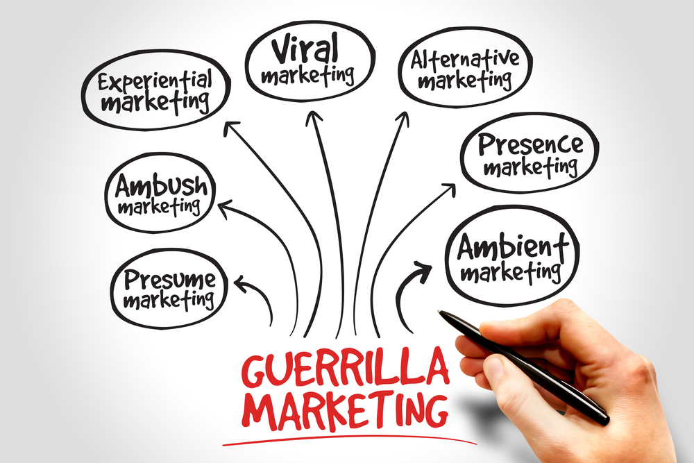 Creative guerrilla marketing: how to use promotional items to market your brand